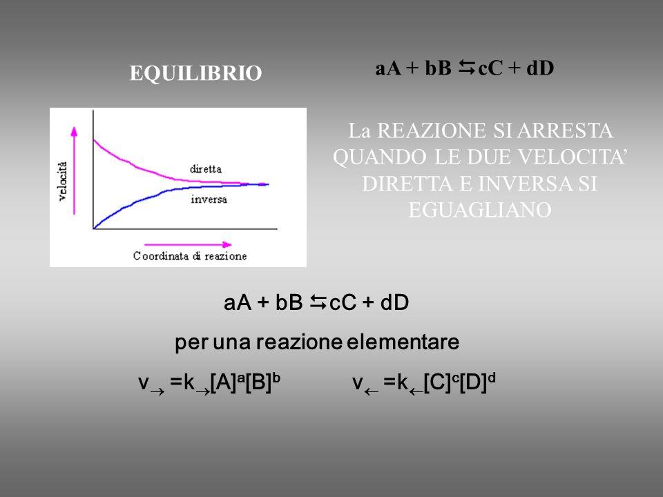 per una reazione elementare v =k[A]a[B]b v =k[C]c[D]d